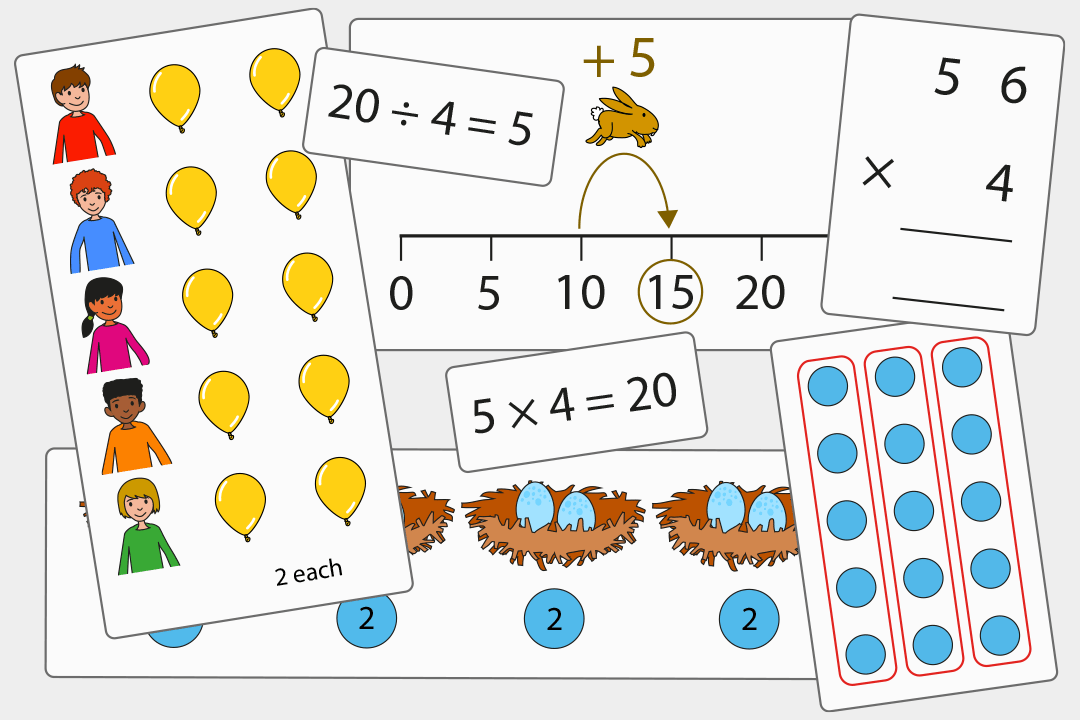 Multiplication and Division Primary Mastery PD Materials now available |  NCETM