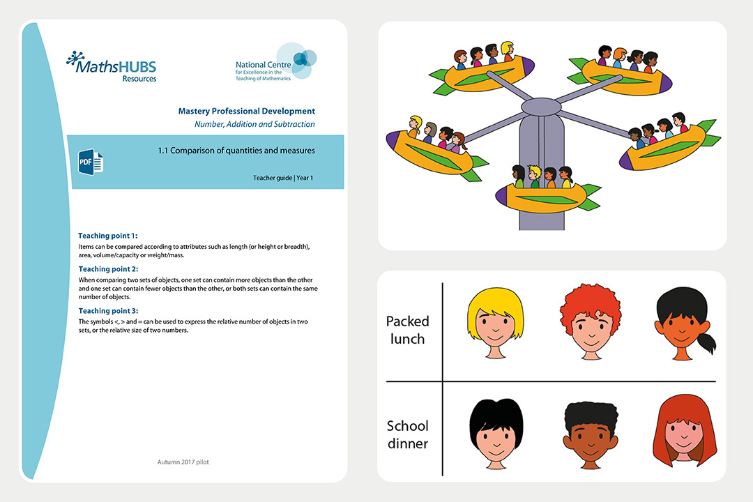 The NCETM have written some Teaching for Mastery Professional Development materials which break down learning into coherent small steps.   The areas in the following three spines -          Number, Addition and Subtraction         Multiplication and Division         Fractions